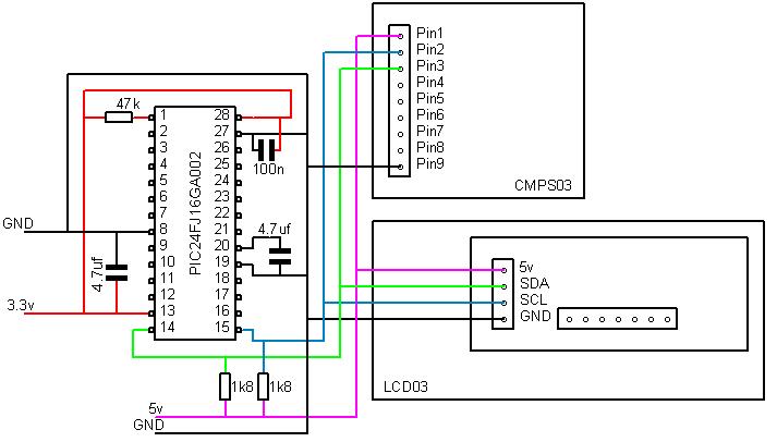 PIC24FJ16GA002 Examples