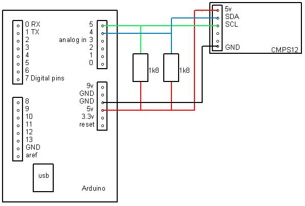 cmps14 problem to activate automatic calibration
