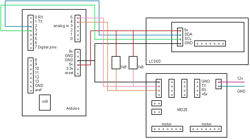 Arduino Examples