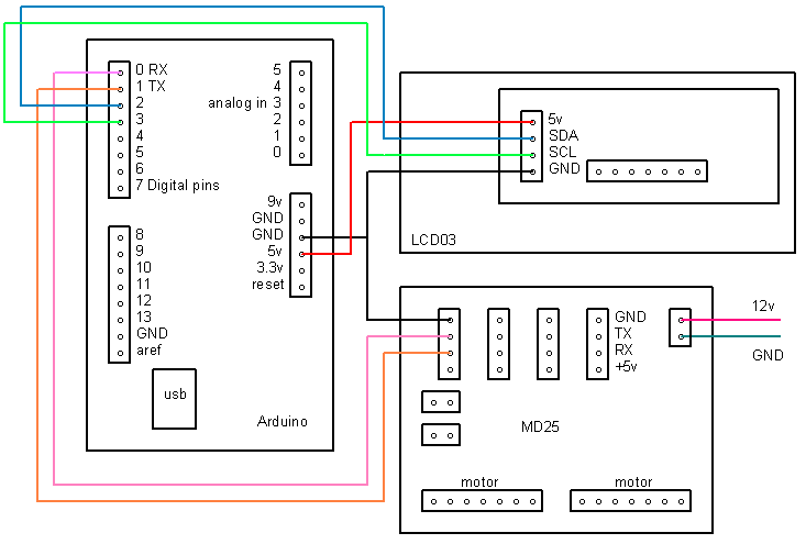 Change pin mode for Arduino in Simulink - MATLAB